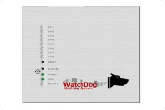 Watchdog Data Center Monitoring
